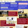 Інфографіка - результати Проекту